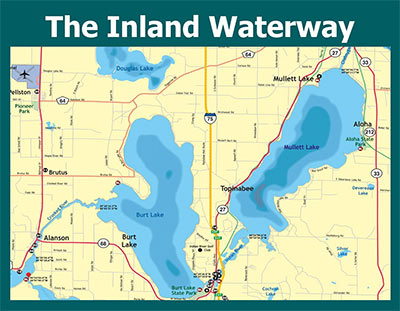 The Inland Waterway