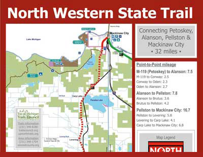 North Western State Trail